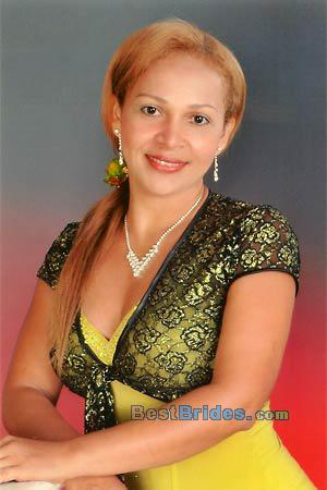 Dating tipa for christian men over 40